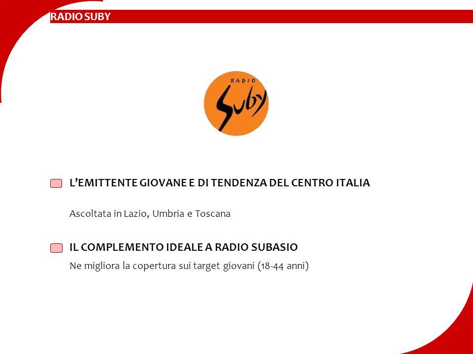 L'EMITTENTE GIOVANE E DI TENDENZA DEL CENTRO ITALIA Ascoltata in Lazio, Umbria e Toscana IL COMPLEMENTO IDEALE A RADIO SUBASIO Ne migliora la copertur