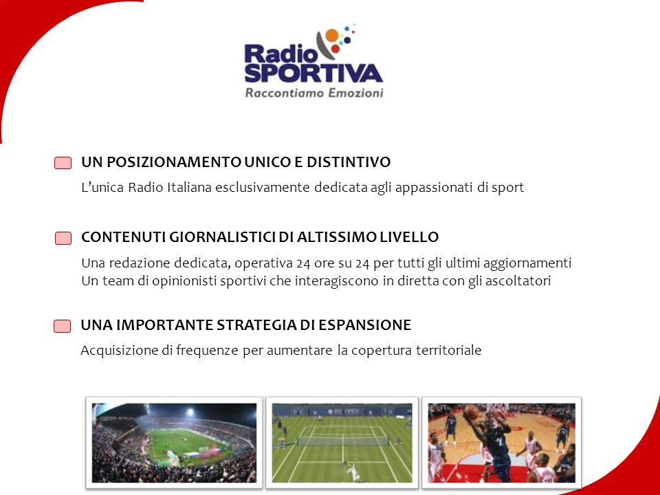 UN POSIZIONAMENTO UNICO E DISTINTIVO L'unica Radio Italiana esclusivamente dedicata agli appassionati di sport CONTENUTI GIORNALISTICI DI ALTISSIMO LI