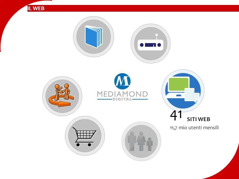IL WEB SITI WEB 41 11,7 mio utenti mensili