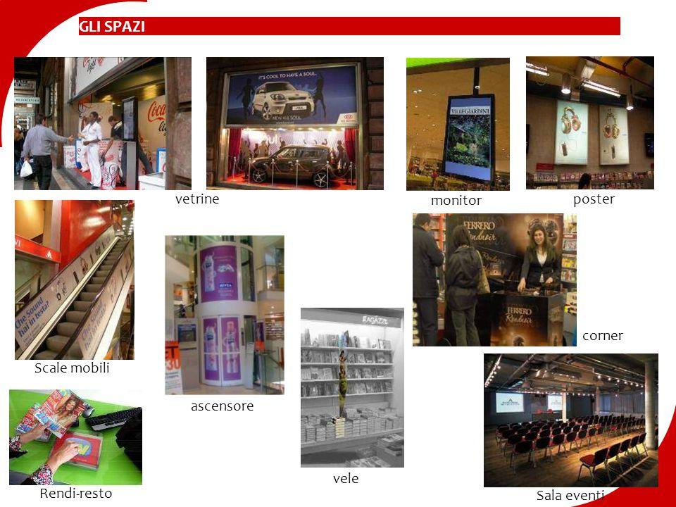 GLI SPAZI vetrine ascensore Scale mobili poster monitor Rendi-resto corner Sala eventi vele