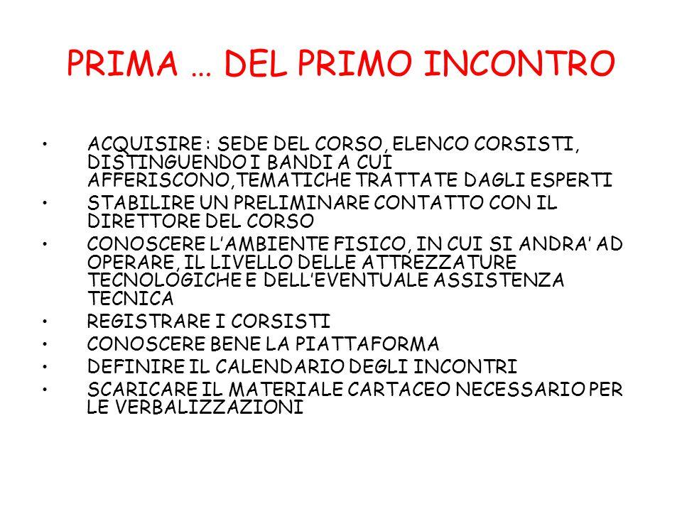 PRIMO INCONTRO 1.ACCOGLIENZA E CONOSCENZA (PRESENTAZIONE DEL TUTOR E DEI CORSISTI) 2.PRESENTAZIONE DEL MODELLO FORMATIVO, DELL'ORGANIZZAZIONE DEL CORSO E DEL CALENDARIO: VINCOLI ED EVENTUALI SPAZI DI FLESSIBILITA' 3.CONSEGNA PASSWORD 4.ACCESSO E VISITA ALLA PIATTAFORMA 5.DARE UNA CONSEGNA PER L'INCONTRO SUCCESSIVO