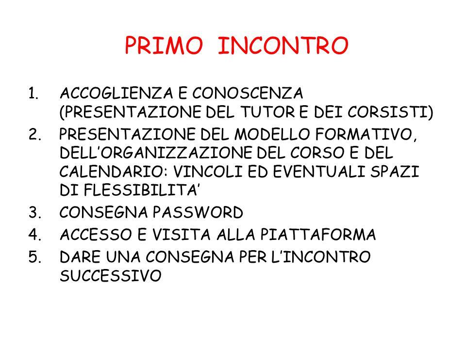 GLI ALTRI INCONTRI 1.COORDINAMENTO TRA TUTOR ED ESPERTI 2.SOTTOLINEARE IL SIGNIFICATO DEGLI INTERVENTI DEGLI ESPERTI 3.GESTIONE DELLA CLASSE RISPETTO ALLE MODALITA' DI LAVORO PRESCELTE 4.CONCLUDERE L'INCONTRO CON UN COMPITO PER L'INCONTRO SUCCESSIVO 5.PERIODICAMENTE VERIFICARE I PERCORSI IN ITINERE 6.DISCUSSIONE E CONFRONTO SULL'USO DEI FORUM