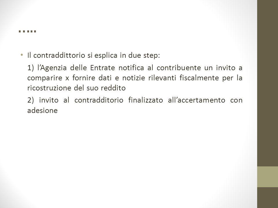 ….. Il contraddittorio si esplica in due step: 1) l'Agenzia delle Entrate notifica al contribuente un invito a comparire x fornire dati e notizie rile