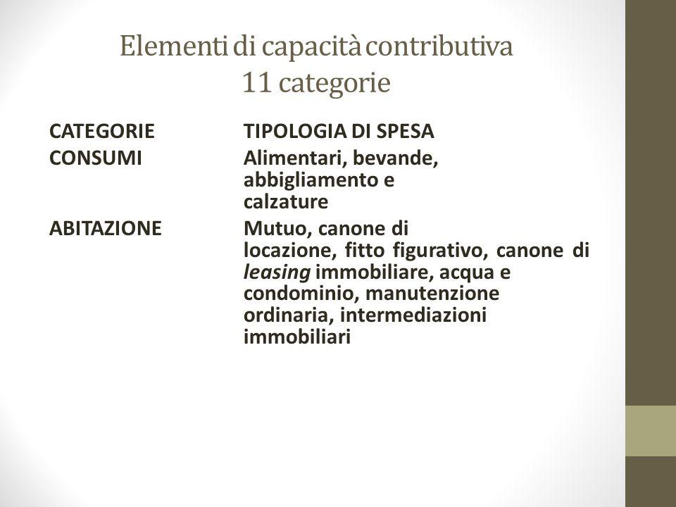 Elementi di capacità contributiva 11 categorie CATEGORIETIPOLOGIA DI SPESA CONSUMIAlimentari, bevande, abbigliamento e calzature ABITAZIONEMutuo, cano