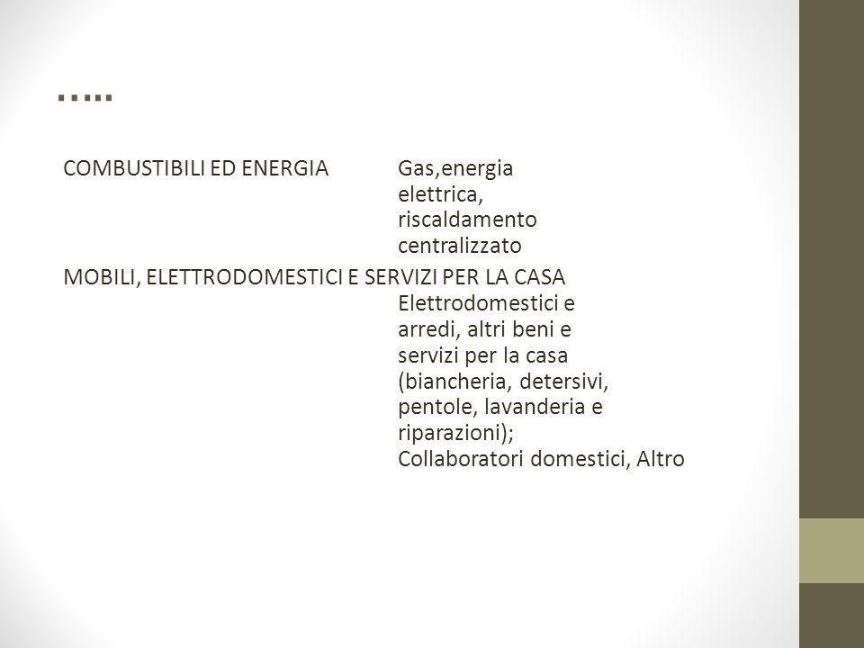 ….. COMBUSTIBILI ED ENERGIAGas,energia elettrica, riscaldamento centralizzato MOBILI, ELETTRODOMESTICI E SERVIZI PER LA CASA Elettrodomestici e arredi
