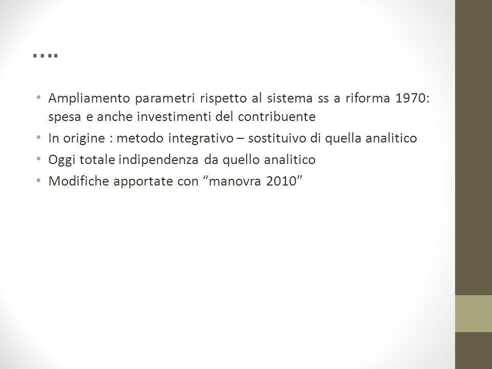 …. Ampliamento parametri rispetto al sistema ss a riforma 1970: spesa e anche investimenti del contribuente In origine : metodo integrativo – sostitui
