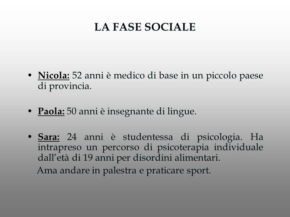 LA FASE SOCIALE Nicola: 52 anni è medico di base in un piccolo paese di provincia.