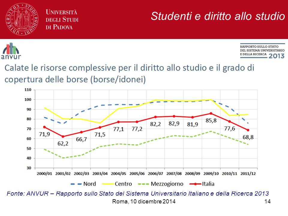 Studenti e diritto allo studio 14Roma, 10 dicembre 2014 Fonte: ANVUR – Rapporto sullo Stato del Sistema Universitario Italiano e della Ricerca 2013