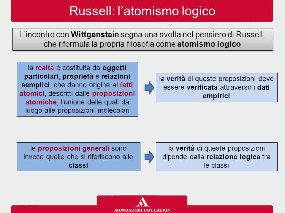 Russell: l'atomismo logico L'incontro con Wittgenstein segna una svolta nel pensiero di Russell, che riformula la propria filosofia come atomismo logi