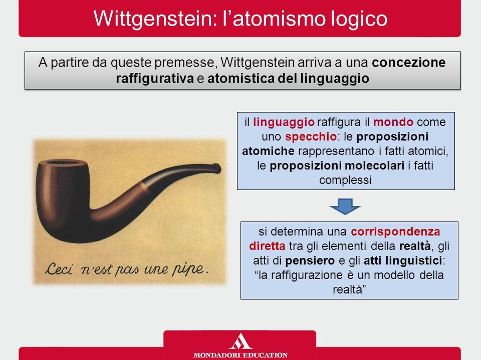 Wittgenstein: l'atomismo logico A partire da queste premesse, Wittgenstein arriva a una concezione raffigurativa e atomistica del linguaggio il linguaggio raffigura il mondo come uno specchio: le proposizioni atomiche rappresentano i fatti atomici, le proposizioni molecolari i fatti complessi si determina una corrispondenza diretta tra gli elementi della realtà, gli atti di pensiero e gli atti linguistici: la raffigurazione è un modello della realtà