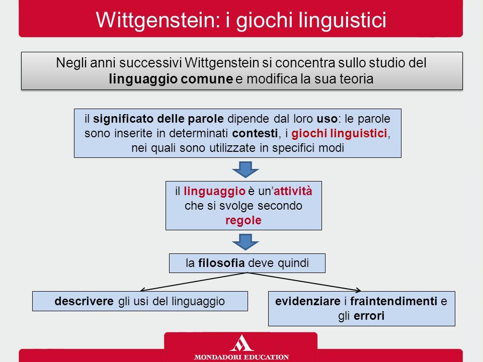 Wittgenstein: i giochi linguistici Negli anni successivi Wittgenstein si concentra sullo studio del linguaggio comune e modifica la sua teoria il significato delle parole dipende dal loro uso: le parole sono inserite in determinati contesti, i giochi linguistici, nei quali sono utilizzate in specifici modi il linguaggio è un'attività che si svolge secondo regole la filosofia deve quindi descrivere gli usi del linguaggioevidenziare i fraintendimenti e gli errori