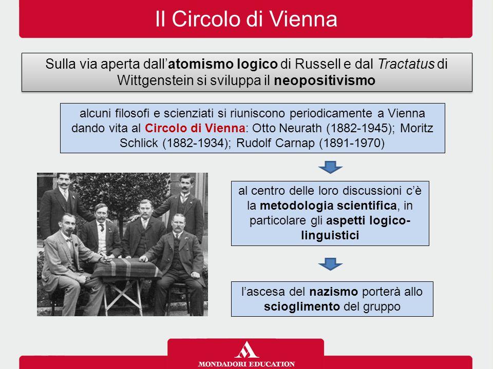 Il Circolo di Vienna Sulla via aperta dall'atomismo logico di Russell e dal Tractatus di Wittgenstein si sviluppa il neopositivismo al centro delle lo