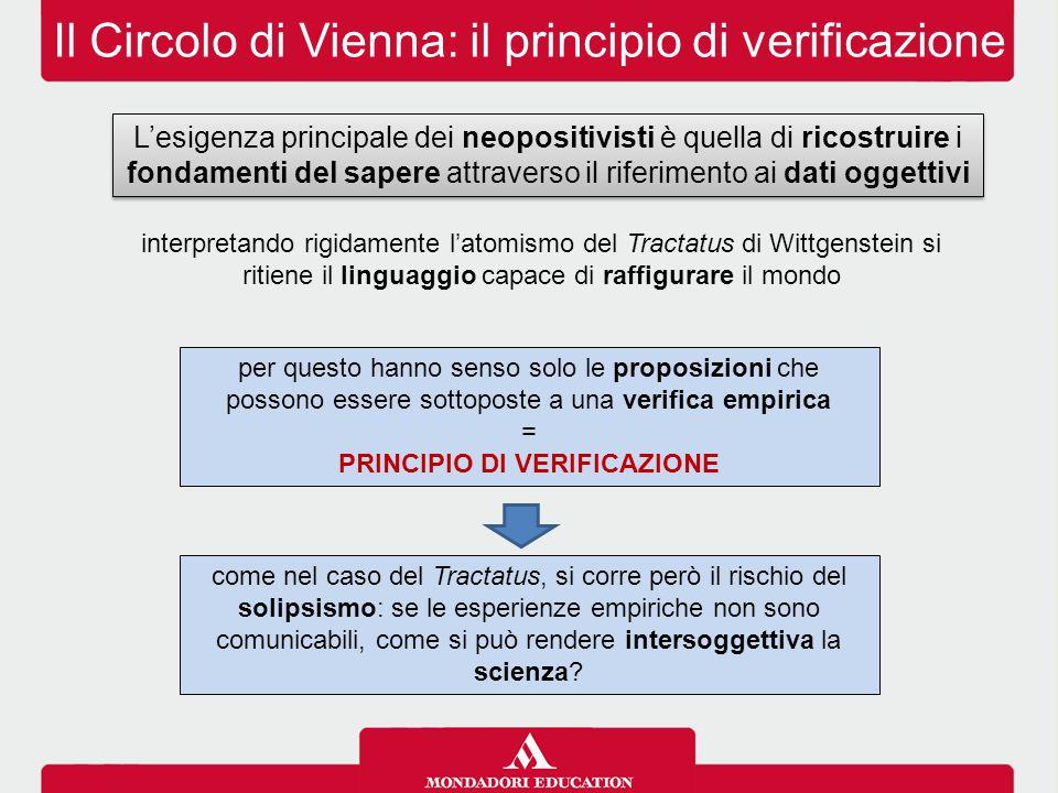 Il Circolo di Vienna: il principio di verificazione L'esigenza principale dei neopositivisti è quella di ricostruire i fondamenti del sapere attravers