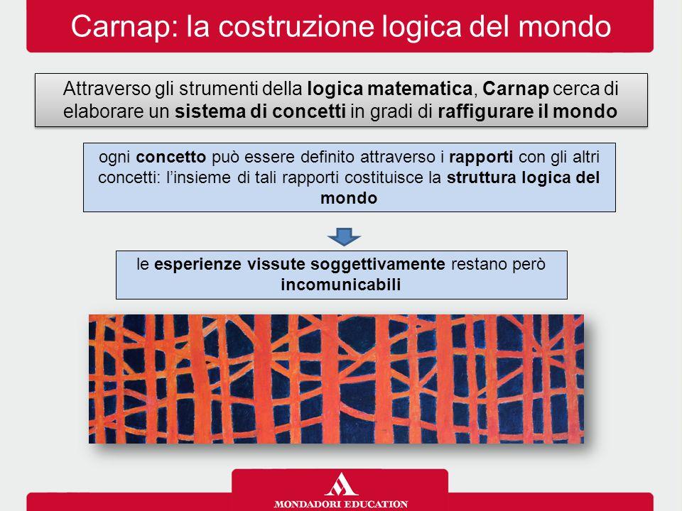 Carnap: la costruzione logica del mondo Attraverso gli strumenti della logica matematica, Carnap cerca di elaborare un sistema di concetti in gradi di