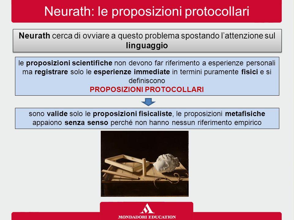 Neurath: le proposizioni protocollari Neurath cerca di ovviare a questo problema spostando l'attenzione sul linguaggio sono valide solo le proposizion