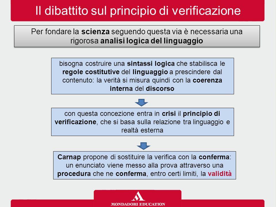 Il dibattito sul principio di verificazione Per fondare la scienza seguendo questa via è necessaria una rigorosa analisi logica del linguaggio con que