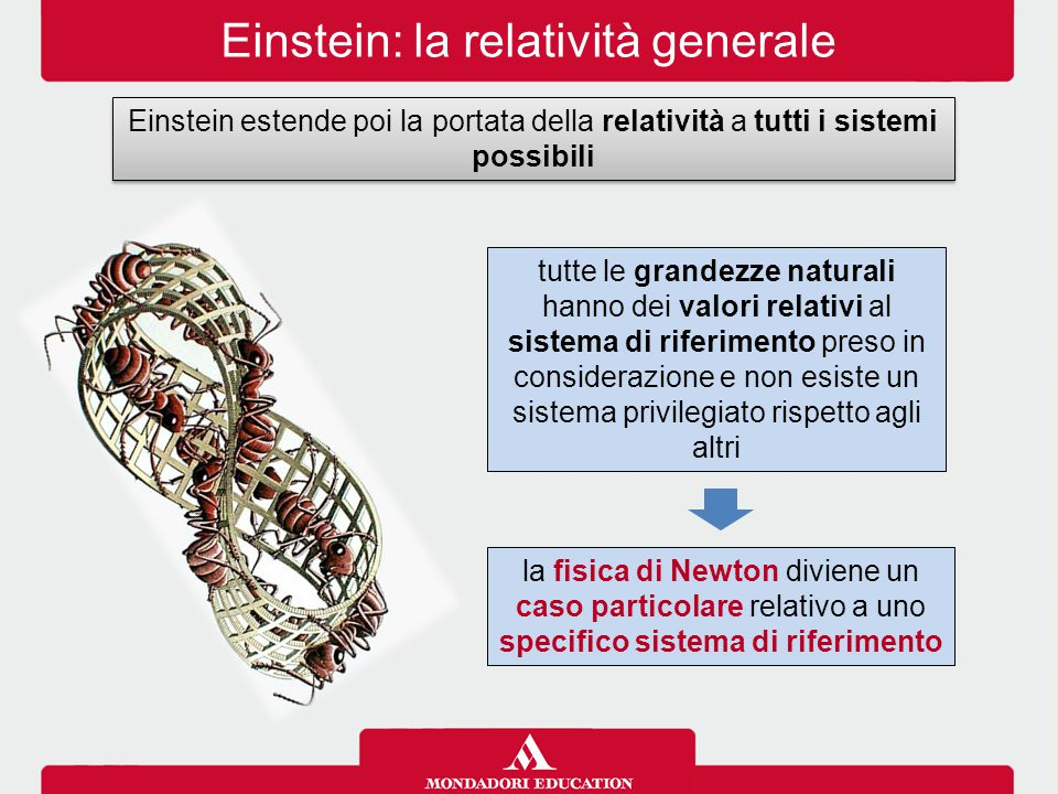 Einstein: la relatività generale Einstein estende poi la portata della relatività a tutti i sistemi possibili tutte le grandezze naturali hanno dei valori relativi al sistema di riferimento preso in considerazione e non esiste un sistema privilegiato rispetto agli altri la fisica di Newton diviene un caso particolare relativo a uno specifico sistema di riferimento