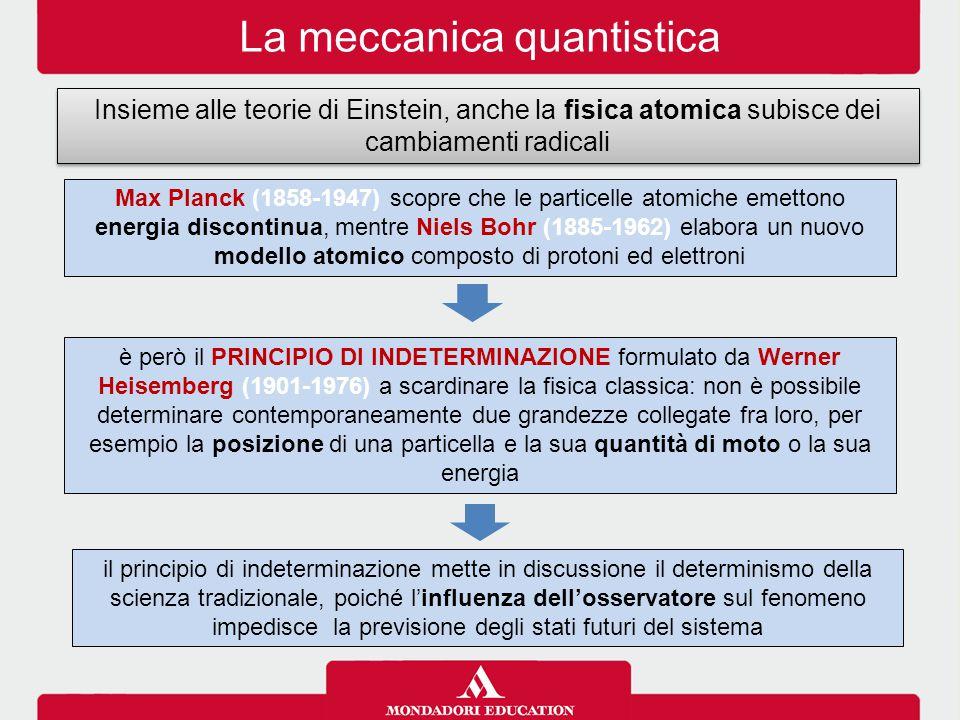 La meccanica quantistica Insieme alle teorie di Einstein, anche la fisica atomica subisce dei cambiamenti radicali è però il PRINCIPIO DI INDETERMINAZIONE formulato da Werner Heisemberg (1901-1976) a scardinare la fisica classica: non è possibile determinare contemporaneamente due grandezze collegate fra loro, per esempio la posizione di una particella e la sua quantità di moto o la sua energia Max Planck (1858-1947) scopre che le particelle atomiche emettono energia discontinua, mentre Niels Bohr (1885-1962) elabora un nuovo modello atomico composto di protoni ed elettroni il principio di indeterminazione mette in discussione il determinismo della scienza tradizionale, poiché l'influenza dell'osservatore sul fenomeno impedisce la previsione degli stati futuri del sistema