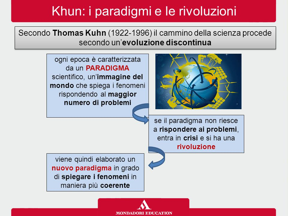 Khun: i paradigmi e le rivoluzioni Secondo Thomas Kuhn (1922-1996) il cammino della scienza procede secondo un'evoluzione discontinua ogni epoca è caratterizzata da un PARADIGMA scientifico, un'immagine del mondo che spiega i fenomeni rispondendo al maggior numero di problemi se il paradigma non riesce a rispondere ai problemi, entra in crisi e si ha una rivoluzione viene quindi elaborato un nuovo paradigma in grado di spiegare i fenomeni in maniera più coerente