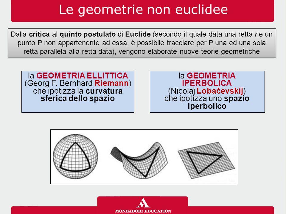 Le geometrie non euclidee Dalla critica al quinto postulato di Euclide (secondo il quale data una retta r e un punto P non appartenente ad essa, è possibile tracciare per P una ed una sola retta parallela alla retta data), vengono elaborate nuove teorie geometriche la GEOMETRIA ELLITTICA (Georg F.