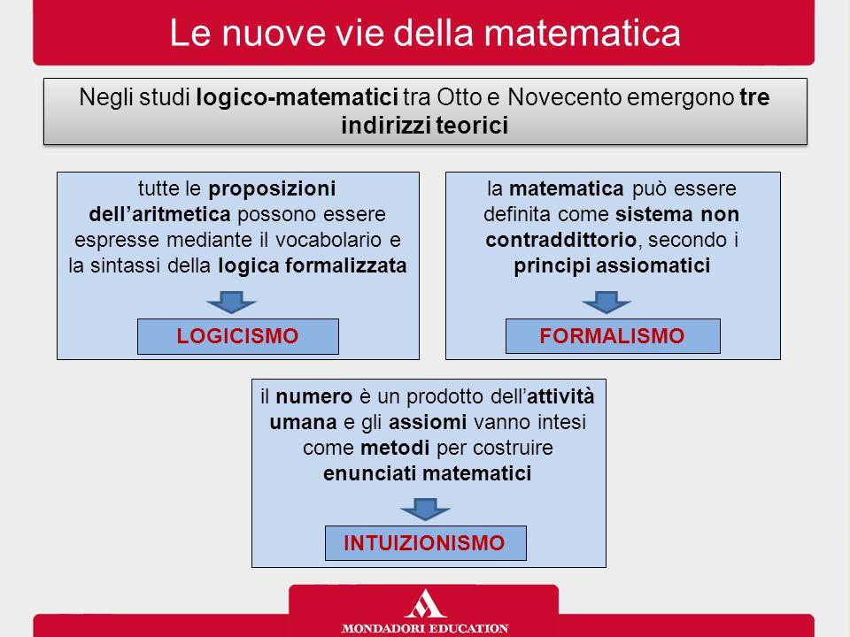 il numero è un prodotto dell'attività umana e gli assiomi vanno intesi come metodi per costruire enunciati matematici la matematica può essere definita come sistema non contraddittorio, secondo i principi assiomatici tutte le proposizioni dell'aritmetica possono essere espresse mediante il vocabolario e la sintassi della logica formalizzata Le nuove vie della matematica Negli studi logico-matematici tra Otto e Novecento emergono tre indirizzi teorici LOGICISMOFORMALISMO INTUIZIONISMO