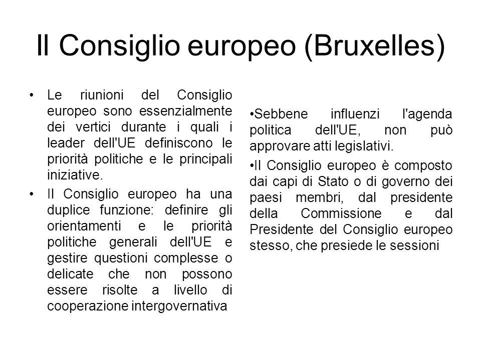 Il Consiglio europeo (Bruxelles) Le riunioni del Consiglio europeo sono essenzialmente dei vertici durante i quali i leader dell'UE definiscono le pri