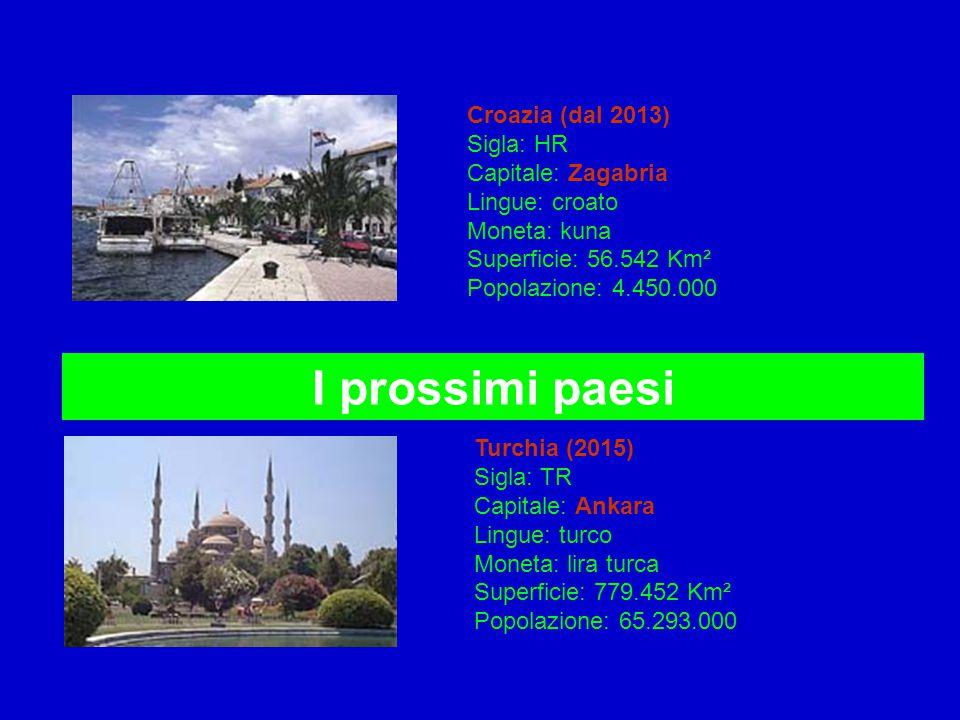 Croazia (dal 2013) Sigla: HR Capitale: Zagabria Lingue: croato Moneta: kuna Superficie: 56.542 Km² Popolazione: 4.450.000 Turchia (2015) Sigla: TR Cap