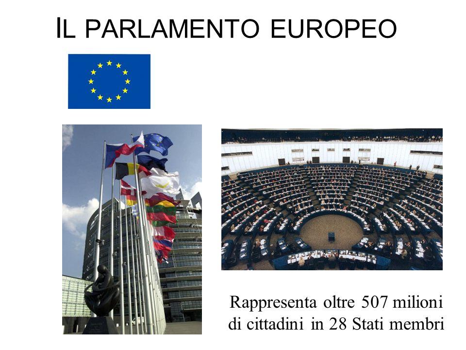 I L PARLAMENTO EUROPEO Rappresenta oltre 507 milioni di cittadini in 28 Stati membri