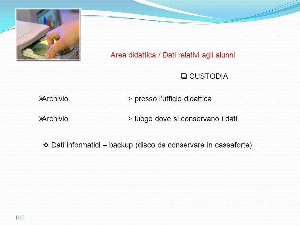 100  CUSTODIA  Archivio> presso l'ufficio didattica  Archivio> luogo dove si conservano i dati  Dati informatici – backup (disco da conservare in