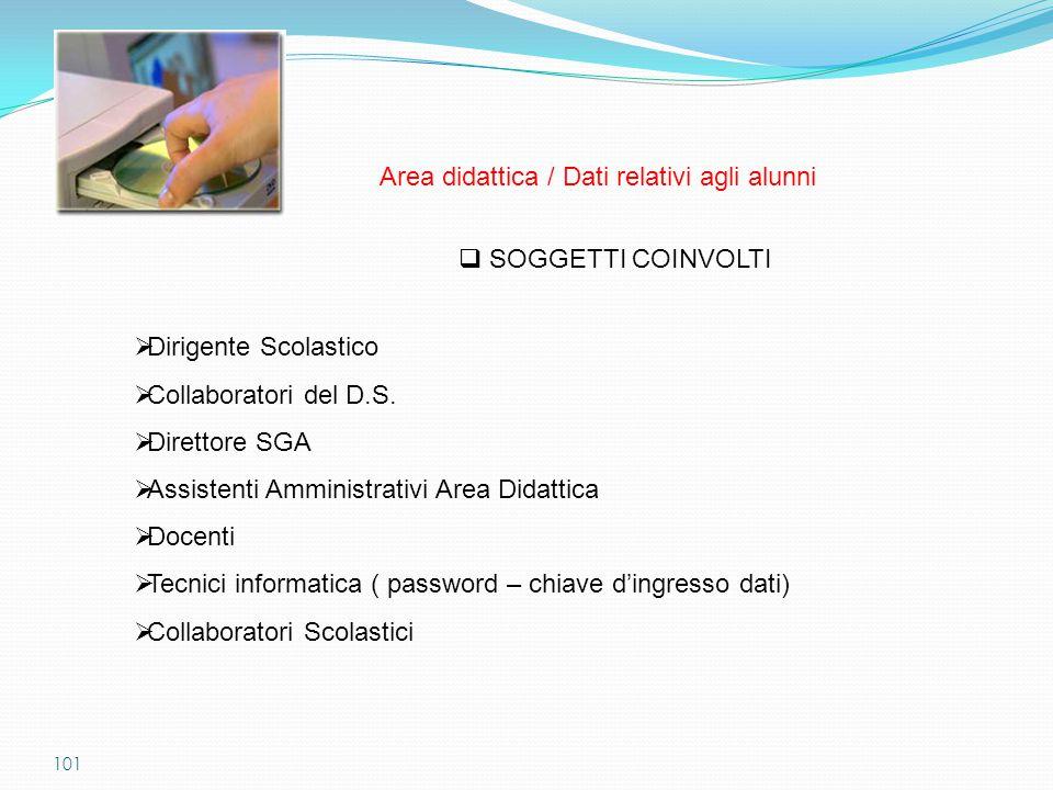 101  SOGGETTI COINVOLTI Area didattica / Dati relativi agli alunni  Dirigente Scolastico  Collaboratori del D.S.  Direttore SGA  Assistenti Ammin