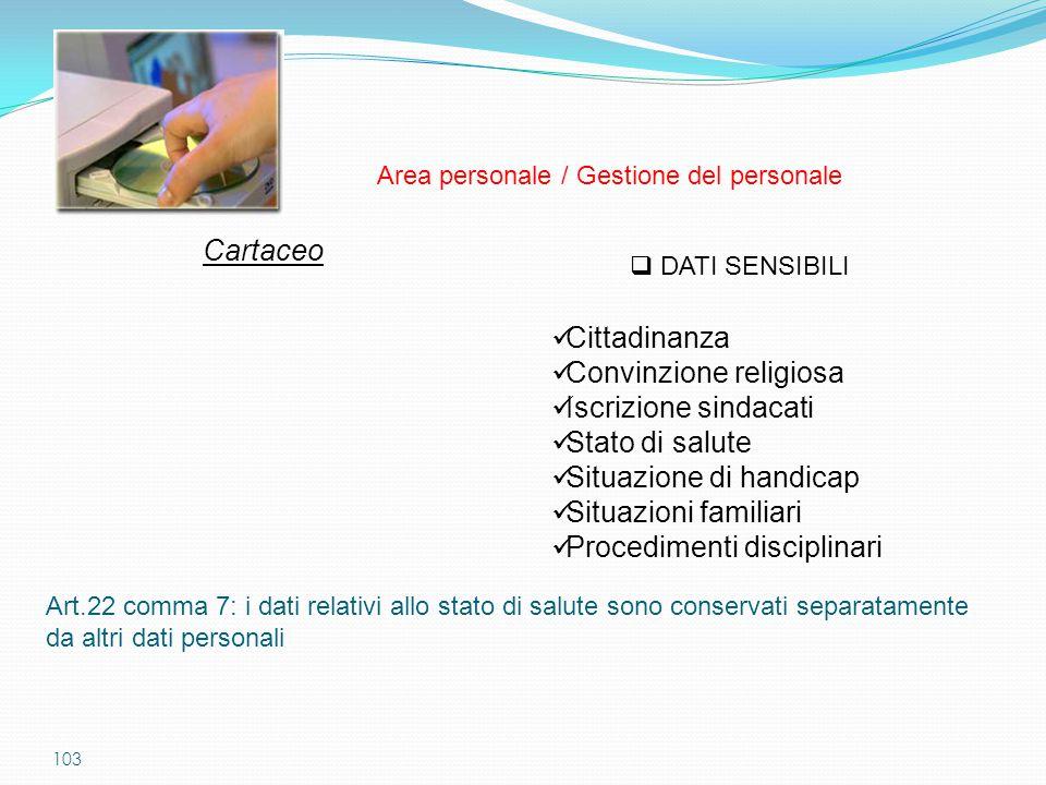 103  DATI SENSIBILI Cartaceo Cittadinanza Convinzione religiosa Iscrizione sindacati Stato di salute Situazione di handicap Situazioni familiari Proc