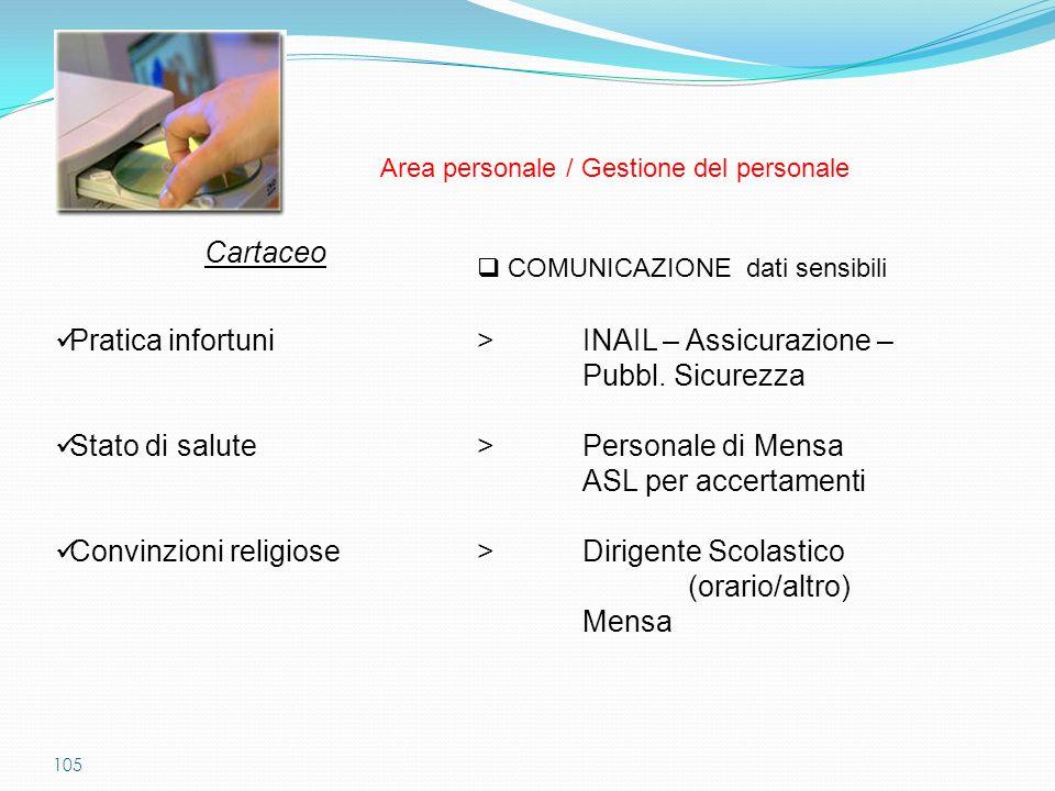 105  COMUNICAZIONE dati sensibili Cartaceo Pratica infortuni>INAIL – Assicurazione – Pubbl. Sicurezza Stato di salute> Personale di Mensa ASL per acc