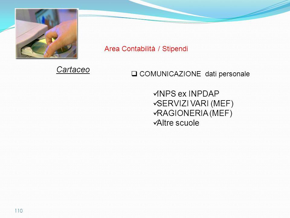 110  COMUNICAZIONE dati personale Cartaceo INPS ex INPDAP SERVIZI VARI (MEF) RAGIONERIA (MEF) Altre scuole Area Contabilità / Stipendi