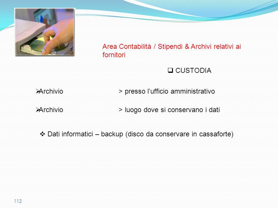 112  CUSTODIA Area Contabilità / Stipendi & Archivi relativi ai fornitori  Archivio> presso l'ufficio amministrativo  Archivio> luogo dove si conse