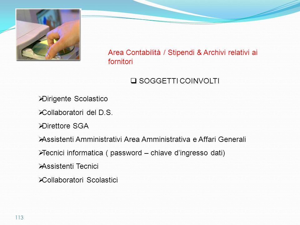 113  SOGGETTI COINVOLTI  Dirigente Scolastico  Collaboratori del D.S.  Direttore SGA  Assistenti Amministrativi Area Amministrativa e Affari Gene