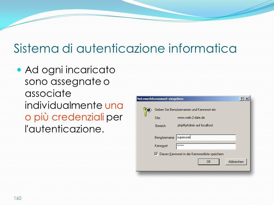 160 Ad ogni incaricato sono assegnate o associate individualmente una o più credenziali per l'autenticazione. Sistema di autenticazione informatica