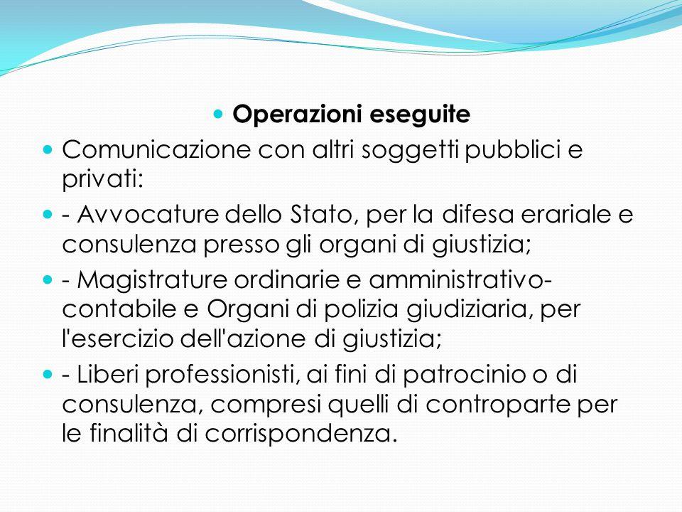 Operazioni eseguite Comunicazione con altri soggetti pubblici e privati: - Avvocature dello Stato, per la difesa erariale e consulenza presso gli orga