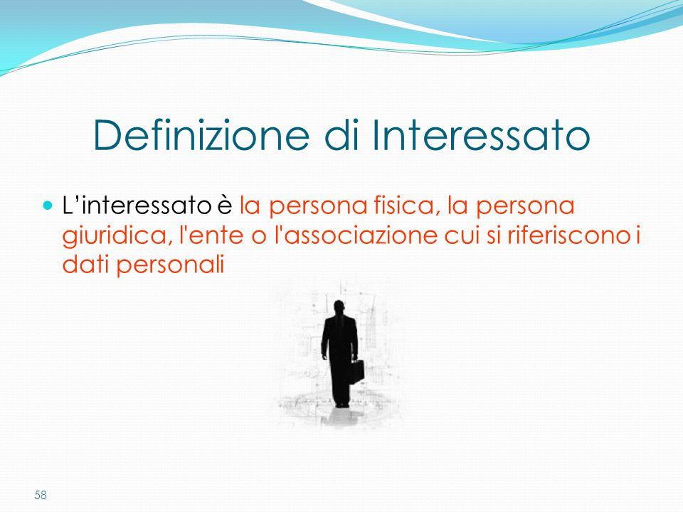 58 Definizione di Interessato L'interessato è la persona fisica, la persona giuridica, l'ente o l'associazione cui si riferiscono i dati personali