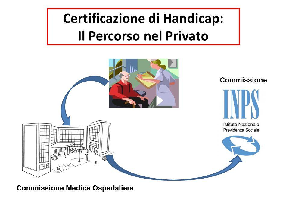 Certificazione di Handicap: Il Percorso nel Privato Commissione Medica Ospedaliera Commissione