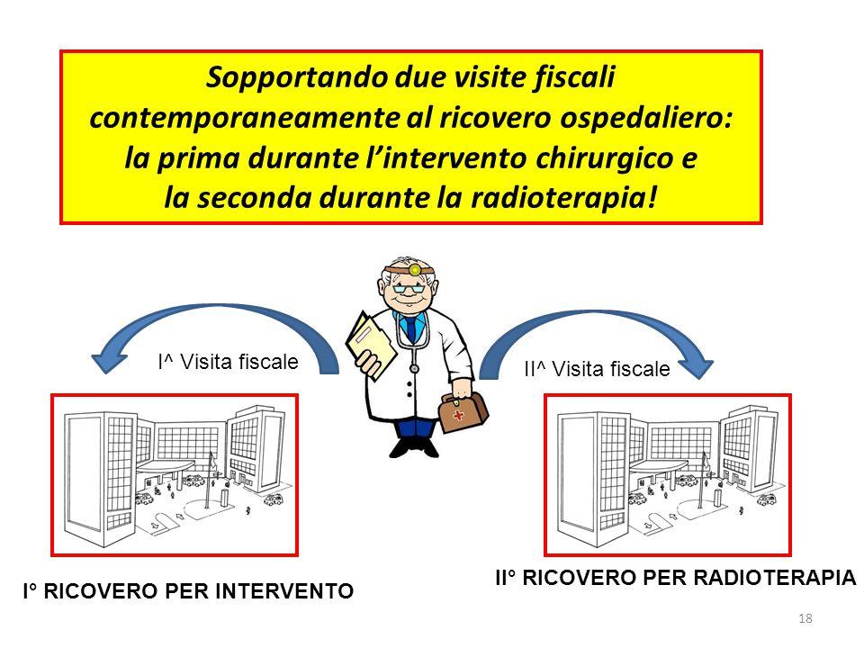Sopportando due visite fiscali contemporaneamente al ricovero ospedaliero: la prima durante l'intervento chirurgico e la seconda durante la radioterapia.
