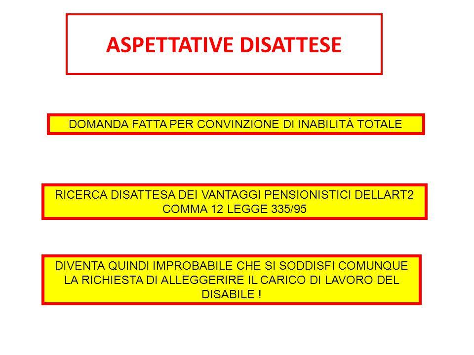 ASPETTATIVE DISATTESE DOMANDA FATTA PER CONVINZIONE DI INABILITÀ TOTALE RICERCA DISATTESA DEI VANTAGGI PENSIONISTICI DELLART2 COMMA 12 LEGGE 335/95 DIVENTA QUINDI IMPROBABILE CHE SI SODDISFI COMUNQUE LA RICHIESTA DI ALLEGGERIRE IL CARICO DI LAVORO DEL DISABILE !