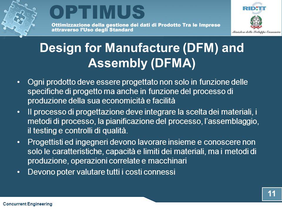 Design for Manufacture (DFM) and Assembly (DFMA) Ogni prodotto deve essere progettato non solo in funzione delle specifiche di progetto ma anche in fu
