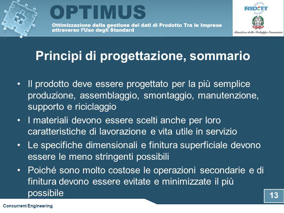Principi di progettazione, sommario Il prodotto deve essere progettato per la più semplice produzione, assemblaggio, smontaggio, manutenzione, support