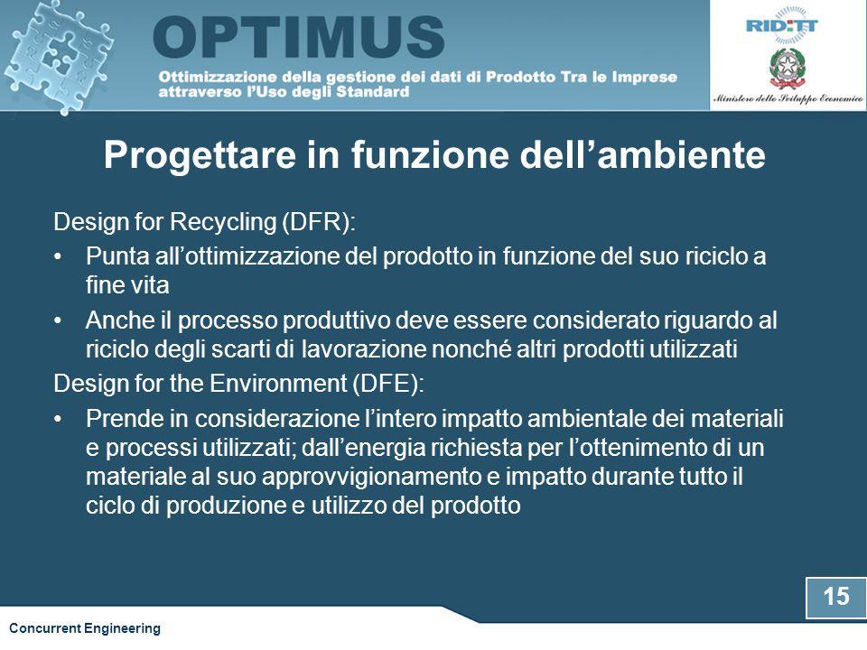 Progettare in funzione dell'ambiente Design for Recycling (DFR): Punta all'ottimizzazione del prodotto in funzione del suo riciclo a fine vita Anche i