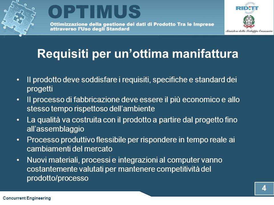 Requisiti per un'ottima manifattura Il prodotto deve soddisfare i requisiti, specifiche e standard dei progetti Il processo di fabbricazione deve esse