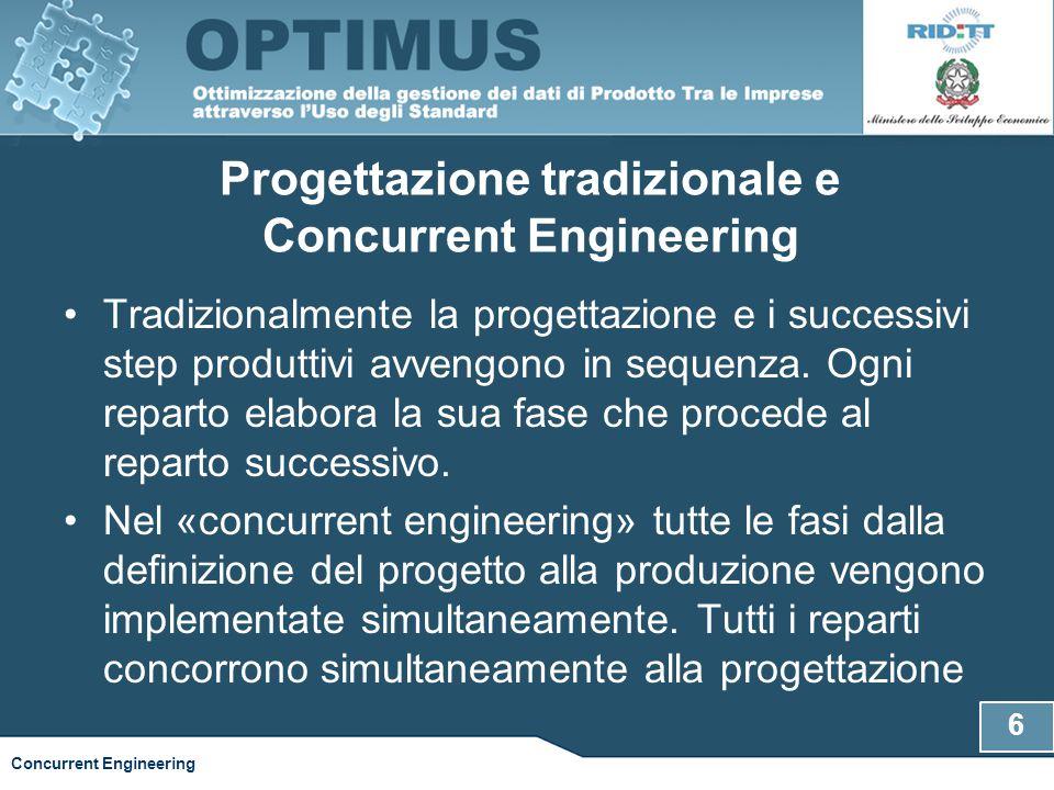 Progettazione tradizionale e Concurrent Engineering Tradizionalmente la progettazione e i successivi step produttivi avvengono in sequenza. Ogni repar