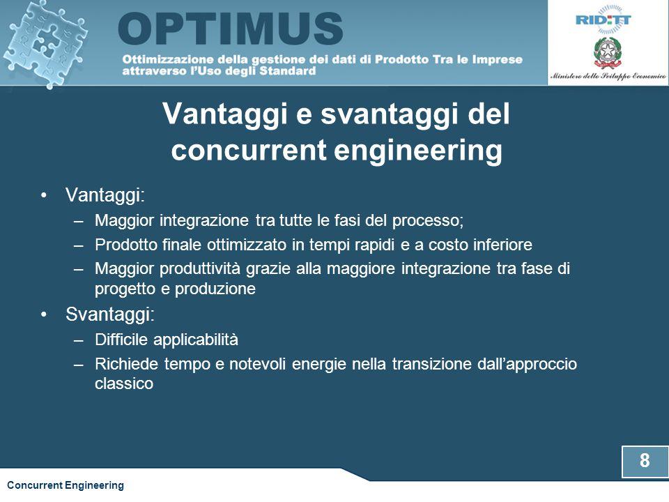 Vantaggi e svantaggi del concurrent engineering Vantaggi: –Maggior integrazione tra tutte le fasi del processo; –Prodotto finale ottimizzato in tempi