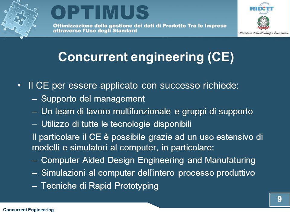 Concurrent engineering (CE) Il CE per essere applicato con successo richiede: –Supporto del management –Un team di lavoro multifunzionale e gruppi di
