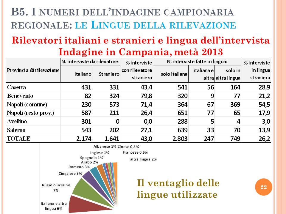 B5. I NUMERI DELL ' INDAGINE CAMPIONARIA REGIONALE : LE L INGUE DELLA RILEVAZIONE Rilevatori italiani e stranieri e lingua dell'intervista Indagine in