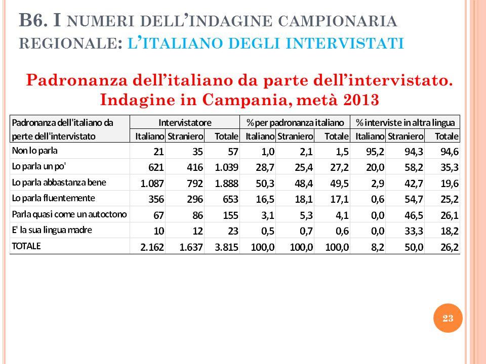 B6. I NUMERI DELL ' INDAGINE CAMPIONARIA REGIONALE : L ' ITALIANO DEGLI INTERVISTATI Padronanza dell'italiano da parte dell'intervistato. Indagine in